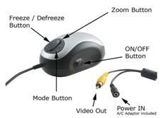 Mattingly Wired Mouse CCTV Description